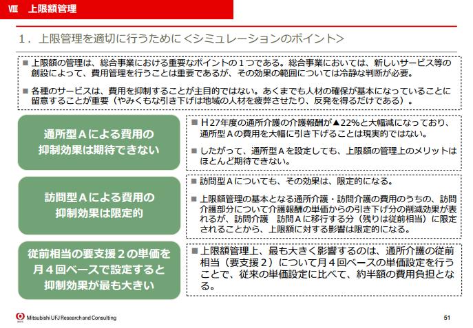 新しい総合事業における移行戦略のポイント解説 (中間報告)/三菱UFJリサーチ&コンサルティング3